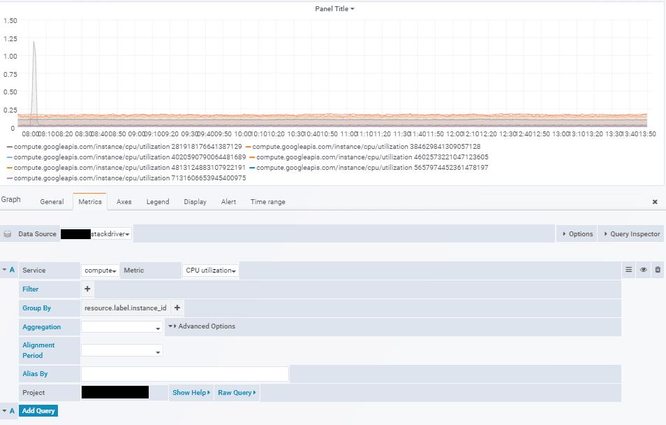 Grafana で Stackdriver のグラフを表示する